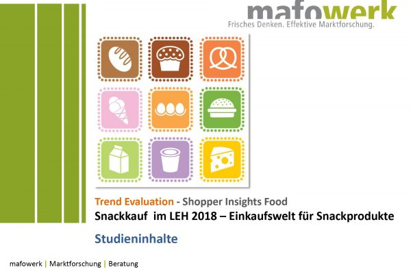 Shopper Insights Snackkauf im LEH 2018
